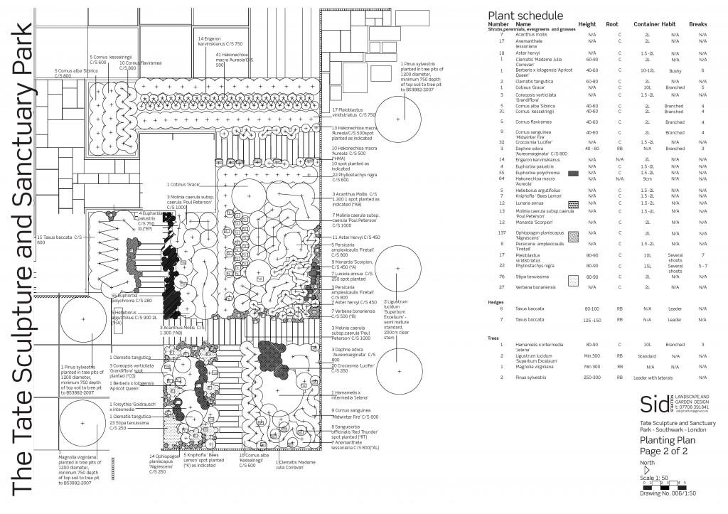 RHS Planting Plan